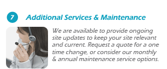 Additional Services Maintenance